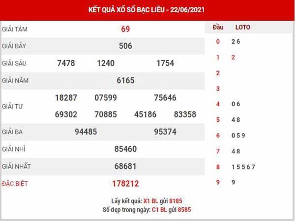 Phân tích XSBL ngày 29/6/2021