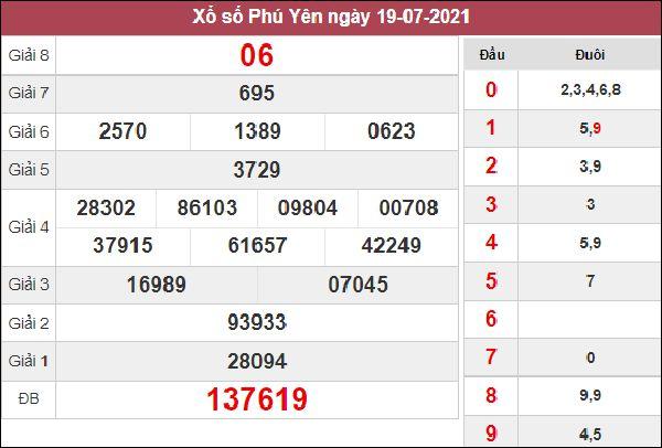 Phân tích XSPY 26/7/2021 thứ 2 chốt số đẹp Phú Yên