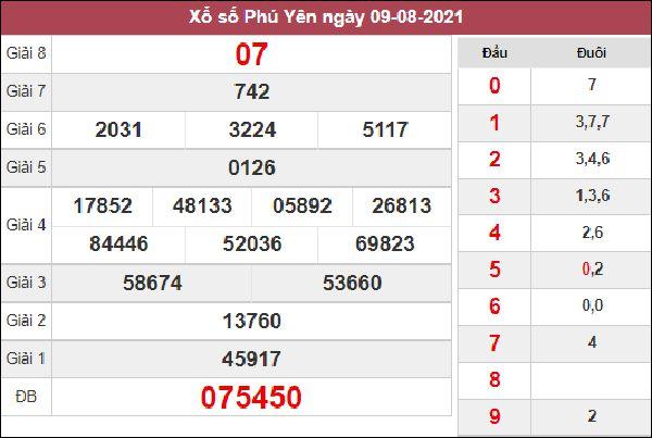 Phân tích SXPY 16/8/2021 thứ 2 chốt loto gan Phú Yên