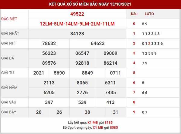 Phân tích XSMB ngày 14/10/2021 - Phân tích KQXS Thủ Đô thứ 5