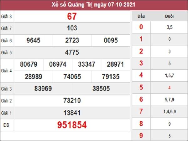 Phân tích KQXSQT 14-10-2021